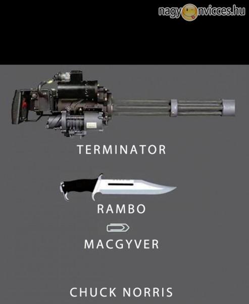 Az akcióhősök fegyverei