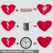 Szív gyógyszer